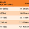 response sport pro buoyancy aid size guide